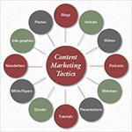 content-marketing-thumb